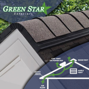 Green Star Exteriors Ridge Vent Roofing